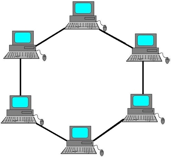 Topologies allround computer solutions logical ring topology ccuart Gallery